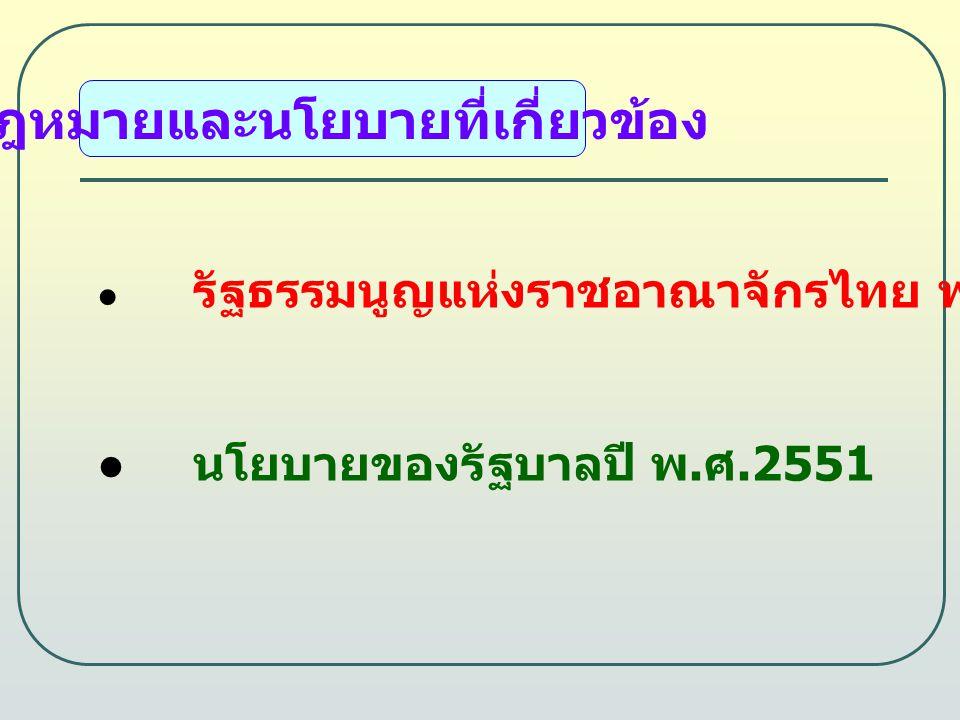 กฎหมายและนโยบายที่เกี่ยวข้อง ● รัฐธรรมนูญแห่งราชอาณาจักรไทย พ.