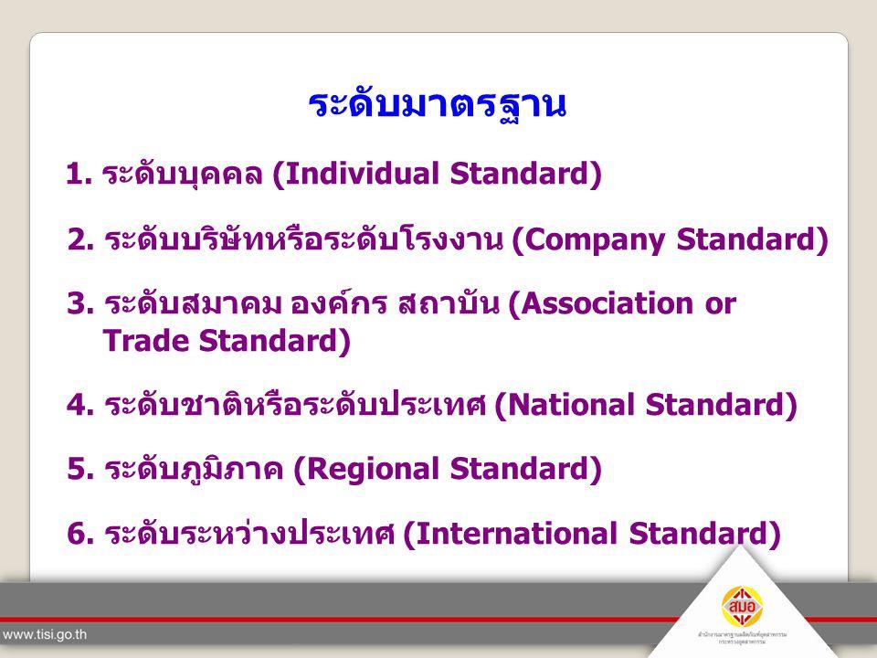 ระดับมาตรฐาน 1. ระดับบุคคล (Individual Standard) 2. ระดับบริษัทหรือระดับโรงงาน (Company Standard) 3. ระดับสมาคม องค์กร สถาบัน (Association or Trade St