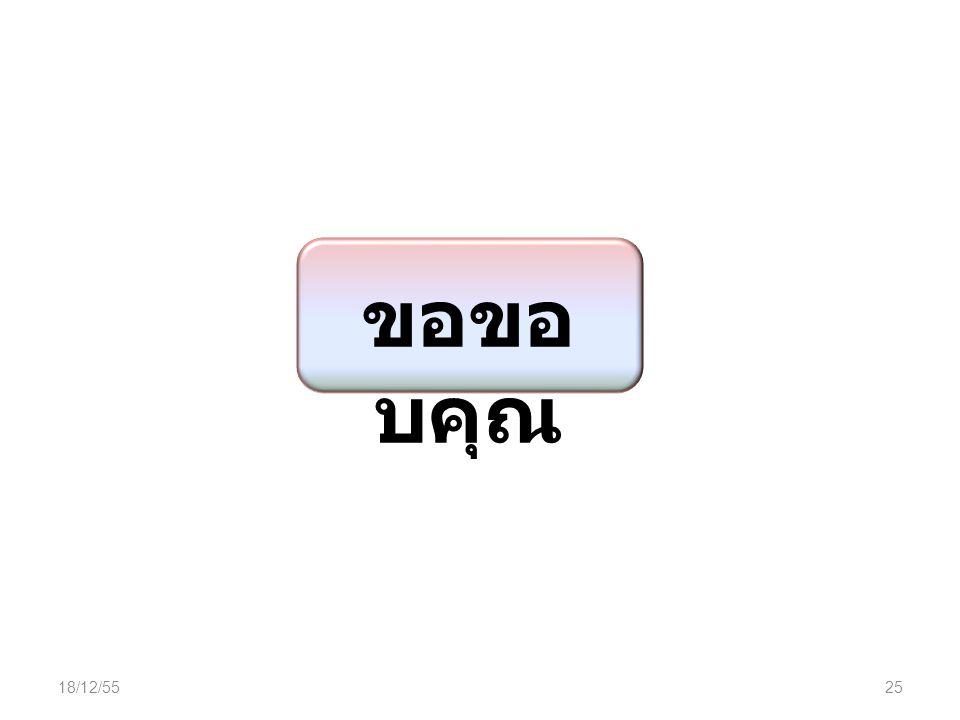 ขอขอ บคุณ 18/12/5525