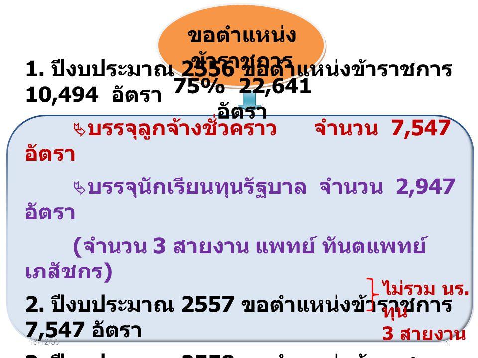 18/12/5515 ร่าง ระเบียบพนักงาน กระทรวง สาธารณสุข