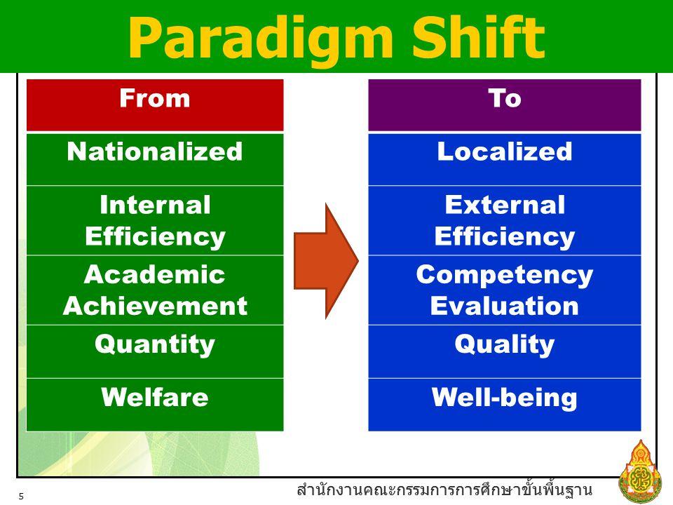 สำนักงานคณะกรรมการการศึกษาขั้นพื้นฐาน 6 Work-Oriented Education Environment Issue Equity ( ความเป็นธรรม ) & Equality ( ความเสมอ ภาค ) Education for Civil Society Education for Sustainable Development