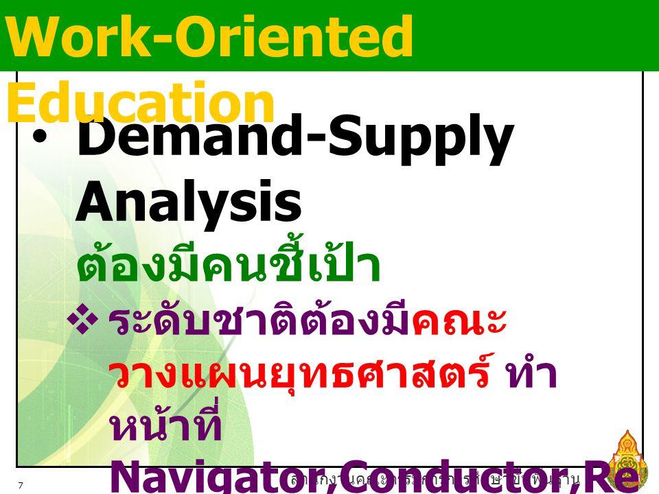 สำนักงานคณะกรรมการการศึกษาขั้นพื้นฐาน 7 Demand-Supply Analysis ต้องมีคนชี้เป้า  ระดับชาติต้องมีคณะ วางแผนยุทธศาสตร์ ทำ หน้าที่ Navigator,Conductor,Re gulator เป็น Intelligent Unit Work-Oriented Education