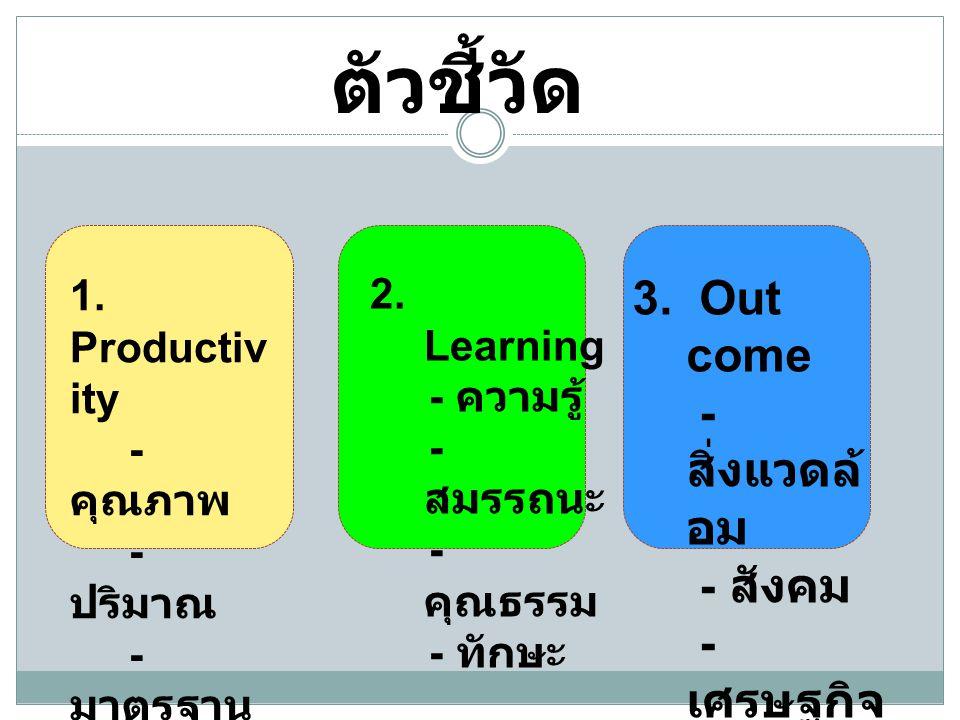 ตัวชี้วัด 2. Learning - ความรู้ - สมรรถนะ - คุณธรรม - ทักษะ 1.