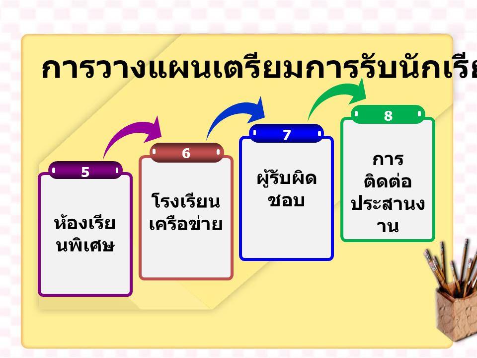 6 7 5 ห้องเรีย นพิเศษ โรงเรียน เครือข่าย ผู้รับผิด ชอบ 8 การ ติดต่อ ประสานง าน การวางแผนเตรียมการรับนักเรียน