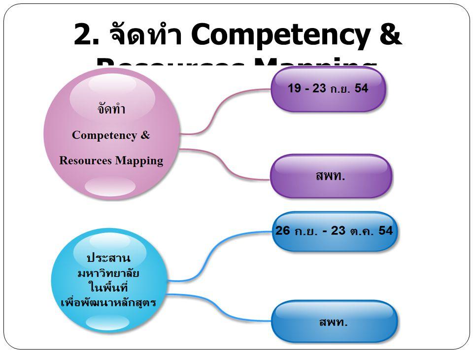 2. จัดทำ Competency & Resources Mapping
