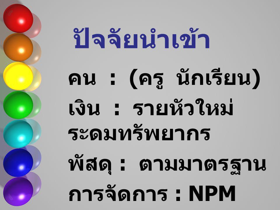 ปัจจัยนำเข้า คน : ( ครู นักเรียน ) เงิน : รายหัวใหม่ ระดมทรัพยากร พัสดุ : ตามมาตรฐาน การจัดการ : NPM