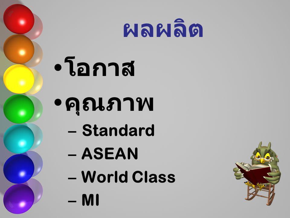ผลผลิต โอกาส คุณภาพ – Standard – ASEAN – World Class – MI