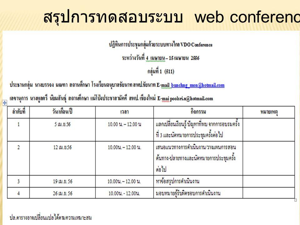สรุปการทดสอบระบบ web conference