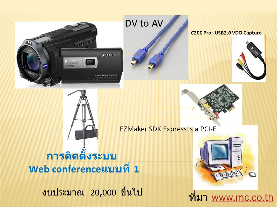 C200 Pro : USB2.0 VDO Capture EZMaker SDK Express is a PCI-E การติดตั้งระบบ Web conference แบบที่ 1 ที่มา www.mc.co.thwww.mc.co.th DV to AV งบประมาณ 2