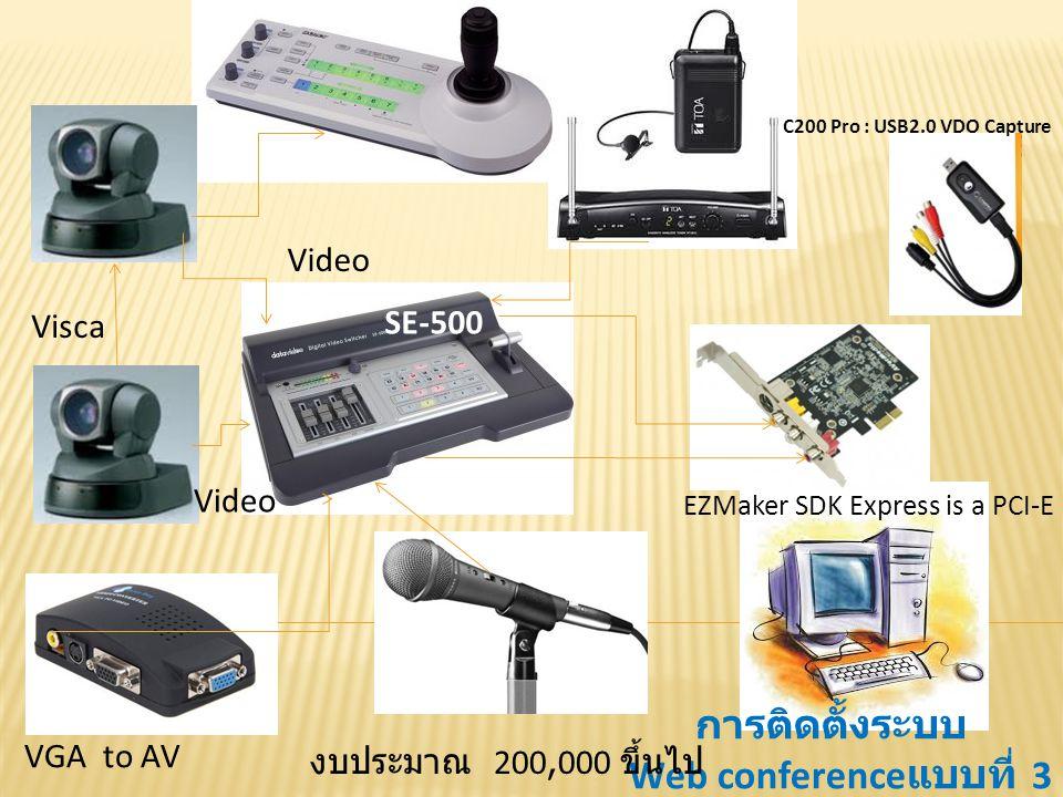 C200 Pro : USB2.0 VDO Capture EZMaker SDK Express is a PCI-E การติดตั้งระบบ Web conference แบบที่ 3 Video Visca SE-500 VGA to AV งบประมาณ 200,000 ขึ้น