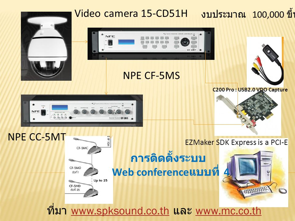 C200 Pro : USB2.0 VDO Capture EZMaker SDK Express is a PCI-E NPE CC-5MT NPE CF-5MS Video camera 15-CD51H การติดตั้งระบบ Web conference แบบที่ 4 ที่มา