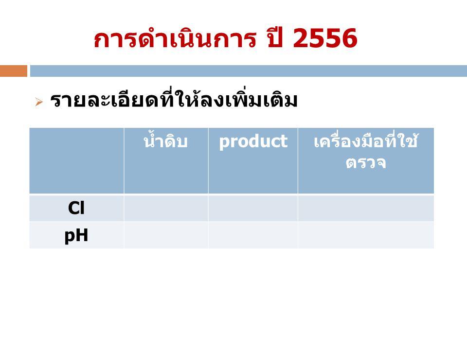 การดำเนินการ ปี 2556  รายละเอียดที่ให้ลงเพิ่มเติม น้ำดิบ product เครื่องมือที่ใช้ ตรวจ Cl pH