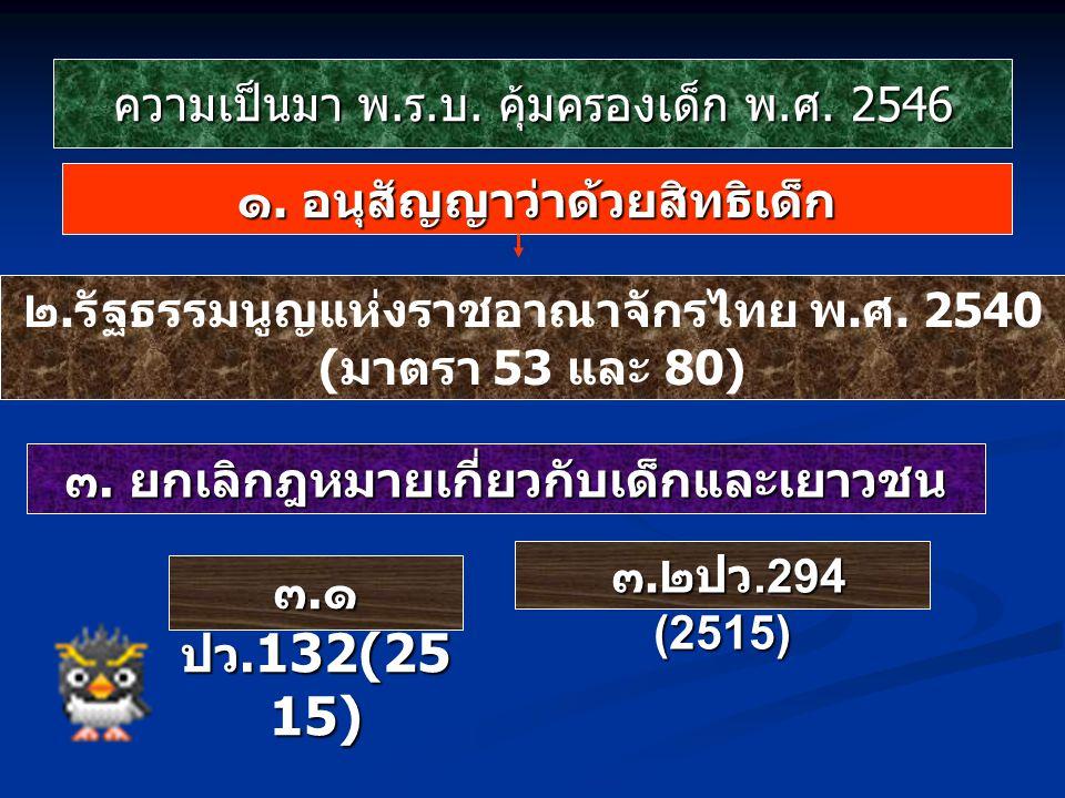 ความเป็นมา พ.ร.บ. คุ้มครองเด็ก พ.ศ. 2546 ๑. อนุสัญญาว่าด้วยสิทธิเด็ก ๒.รัฐธรรมนูญแห่งราชอาณาจักรไทย พ.ศ. 2540 (มาตรา 53 และ 80) ๓. ยกเลิกฎหมายเกี่ยวกั