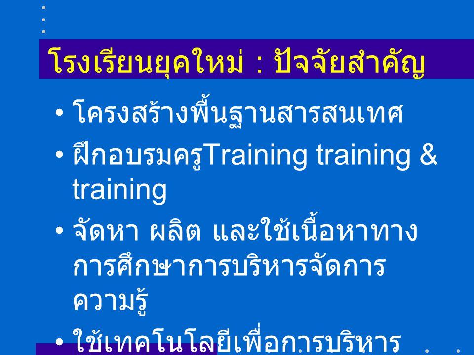 โรงเรียนยุคใหม่ : ปัจจัยสำคัญ โครงสร้างพื้นฐานสารสนเทศ ฝึกอบรมครู Training training & training จัดหา ผลิต และใช้เนื้อหาทาง การศึกษาการบริหารจัดการ ความรู้ ใช้เทคโนโลยีเพื่อการบริหาร จัดการการศึกษา การบริหารจัดการจริยธรรมยุค ดิจิทัล