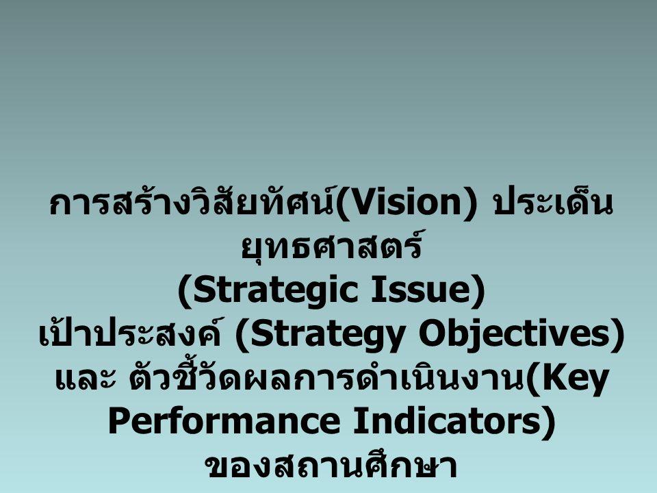 การสร้างวิสัยทัศน์ (Vision) ประเด็น ยุทธศาสตร์ (Strategic Issue) เป้าประสงค์ (Strategy Objectives) และ ตัวชี้วัดผลการดำเนินงาน (Key Performance Indica