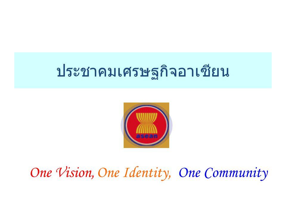 ประชาคมเศรษฐกิจอาเซียน One Vision,One Identity, One Community