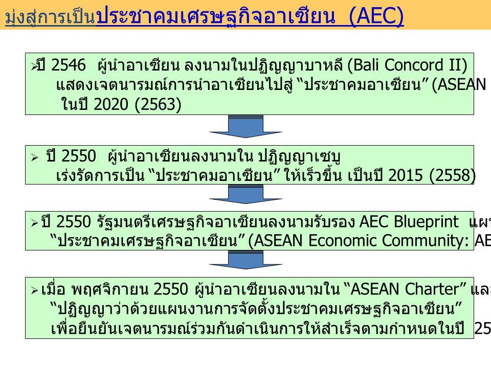 """ เมื่อ พฤศจิกายน 2550 ผู้นำอาเซียนลงนามใน """"ASEAN Charter"""" และ เมื่อ พฤศจิกายน 2550 ผู้นำอาเซียนลงนามใน """"ASEAN Charter"""" และ """" ปฏิญญาว่าด้วยแผนงานการจั"""
