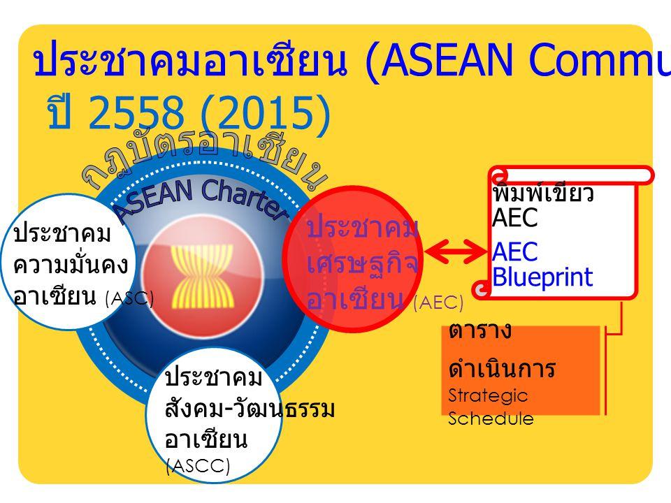 ประชาคมอาเซียน (ASEAN Community) ปี 2558 (2015) ตาราง ดำเนินการ Strategic Schedule พิมพ์เขียว AEC AEC Blueprint ประชาคม เศรษฐกิจ อาเซียน (AEC) ประชาคม