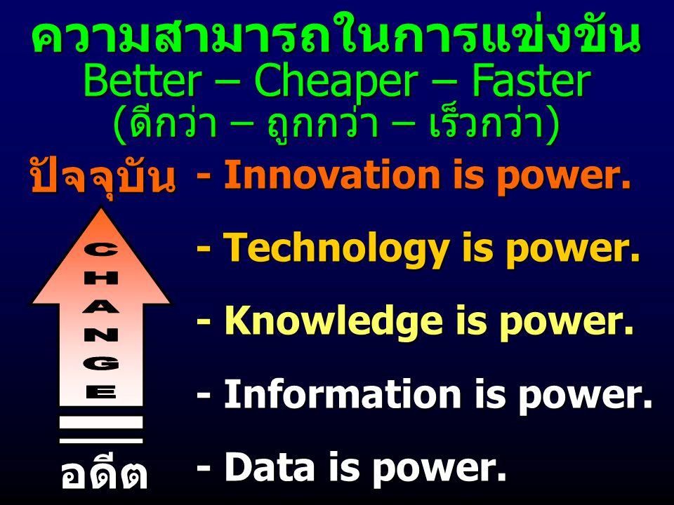 » ทุนมนุษย์ (Human Capital) » เทคโนโลยี (Technology) » นวัตกรรม (Innovation) » ภาคีพันธมิตร (Partnership) องค์กรที่เจริญเติบโตอย่างรวดเร็วและมั่นคงต้องบริหารจัดการให้เกิด ความลงตัวพอดี ตลอดเวลา