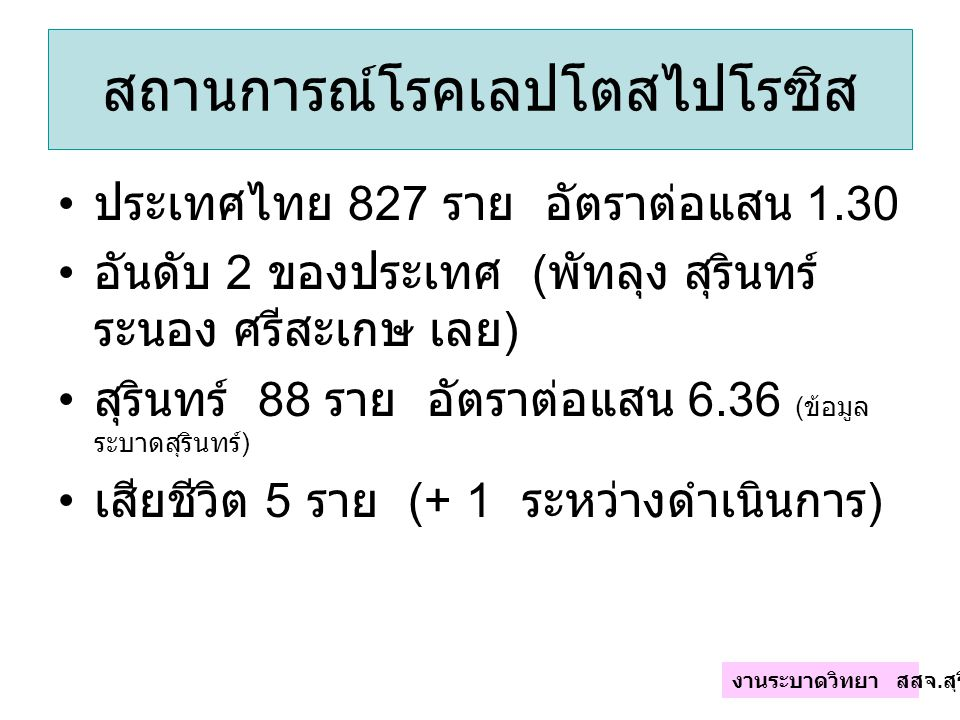 สถานการณ์โรคเลปโตสไปโรซิส ประเทศไทย 827 ราย อัตราต่อแสน 1.30 อันดับ 2 ของประเทศ ( พัทลุง สุรินทร์ ระนอง ศรีสะเกษ เลย ) สุรินทร์ 88 ราย อัตราต่อแสน 6.36 ( ข้อมูล ระบาดสุรินทร์ ) เสียชีวิต 5 ราย (+ 1 ระหว่างดำเนินการ ) งานระบาดวิทยา สสจ.