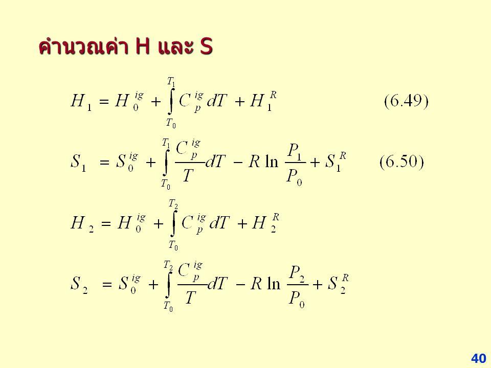 40 คำนวณค่า H และ S