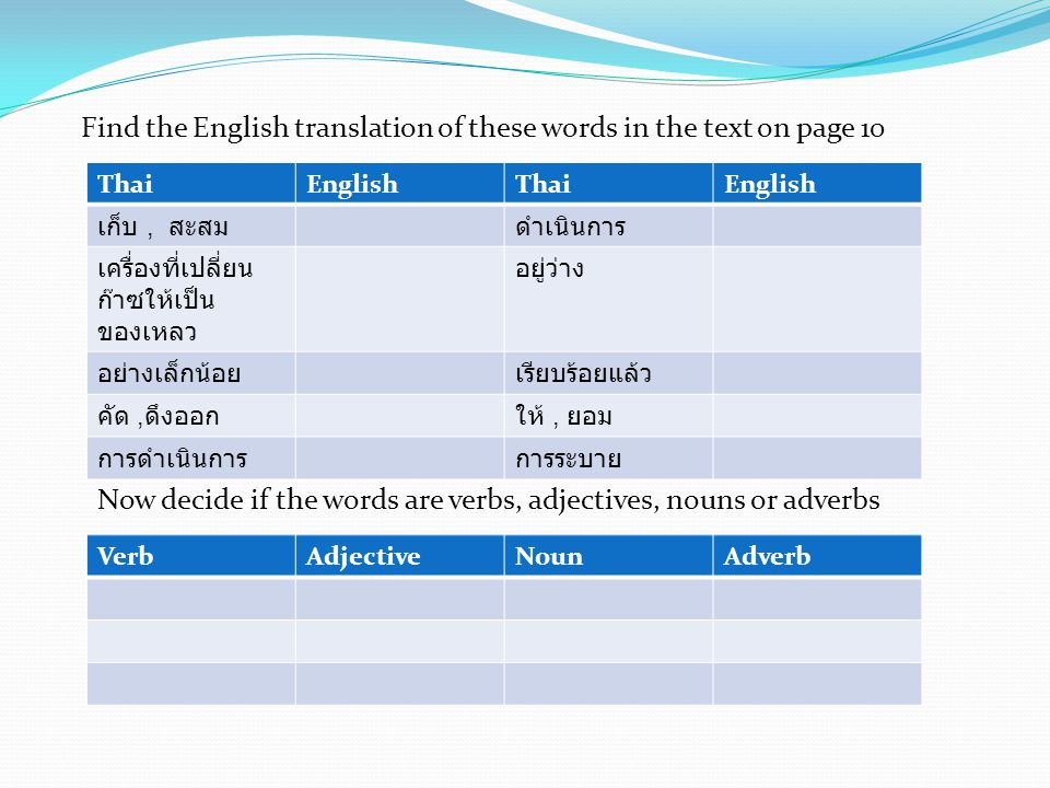 VerbAdjectiveNounAdverb Find the English translation of these words in the text on page 10 ThaiEnglishThaiEnglish เก็บ, สะสมดำเนินการ เครื่องที่เปลี่ย