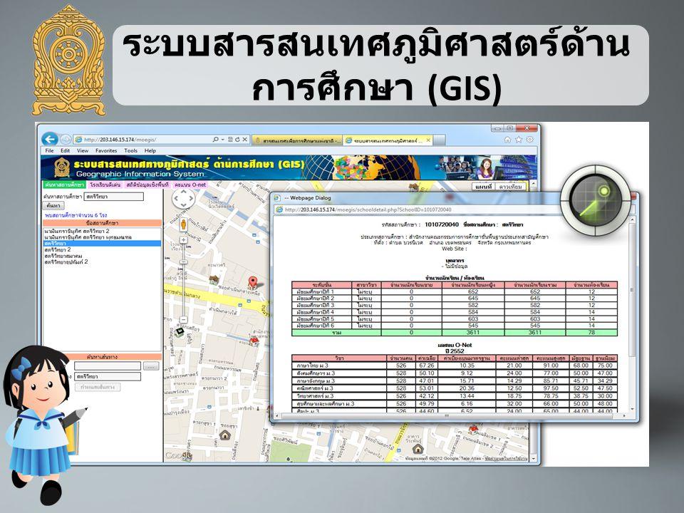 ระบบสารสนเทศภูมิศาสตร์ด้าน การศึกษา (GIS)