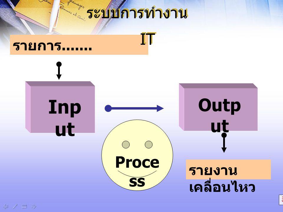 Inp ut Outp ut Proce ss รายการ....... รายงาน เคลื่อนไหว ระบบการทำงาน IT