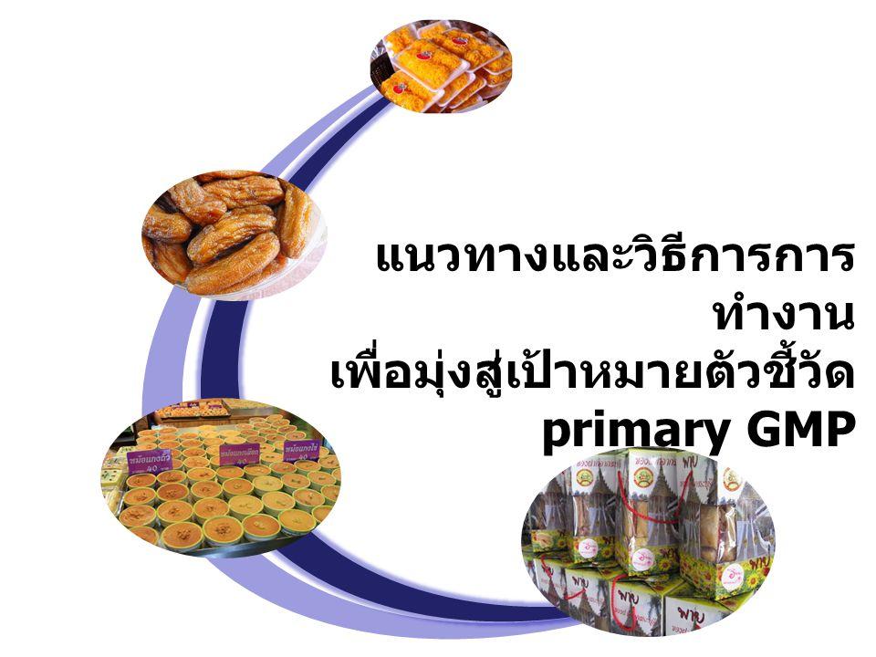แนวทางการการดำเนินงาน เป้าหมาย ตัวชี้วัด ร้อยละของ ผู้ประกอบการ อาหารแปรรูปที่ บรรจุในภาชนะ พร้อมจำหน่าย (Primary GMP) ที่ ได้รับอนุญาตตาม กฎหมาย ร้อยละ 70 1.