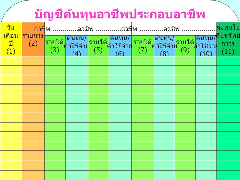 วัน เดือน ปี (1) รายการ (2) อาชีพ....................... รายได้ (3) ต้นทุน / ค่าใช้จ่าย (4) รายได้ (5) รายได้ (7) รายได้ (9) ต้นทุน / ค่าใช้จ่าย (6) ต