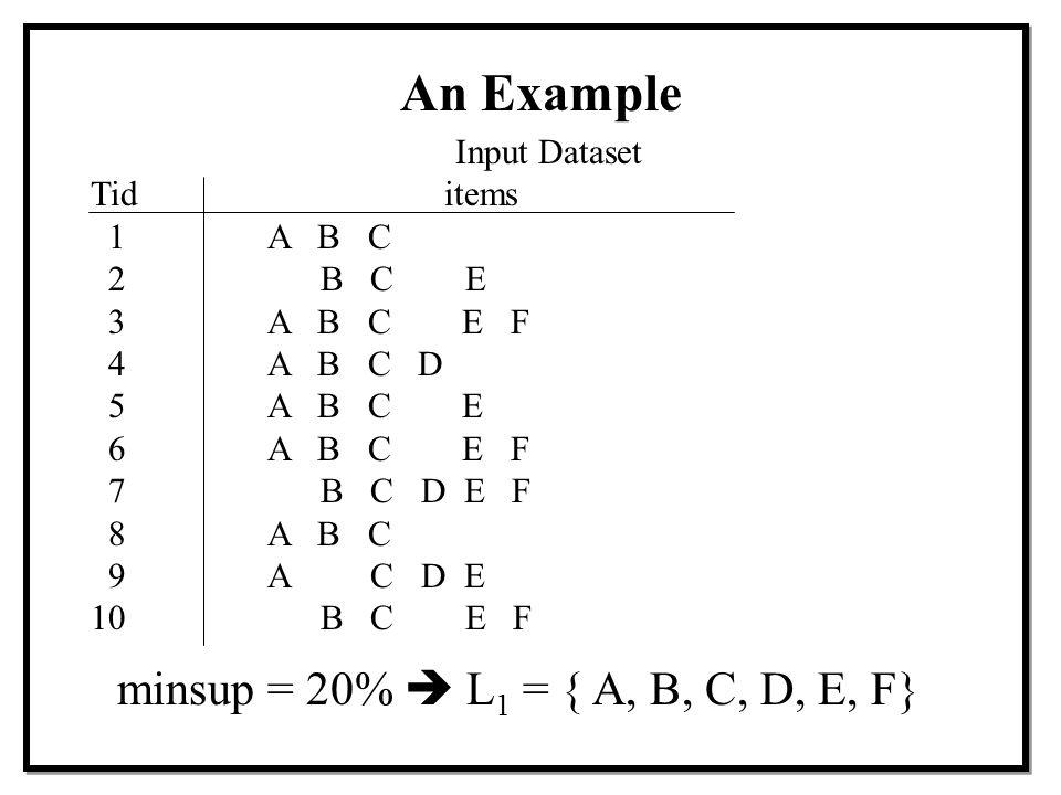 An Example Input Dataset Tiditems 1A B C 2 B C E 3A B C E F 4A B C D 5A B C E 6A B C E F 7 B C D E F 8 A B C 9A C D E 10 B C E F minsup = 20%  L 1 = { A, B, C, D, E, F}