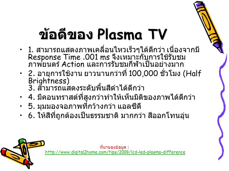 ข้อดีของ Plasma TV 1. สามารถแสดงภาพเคลื่อนไหวเร็วๆได้ดีกว่า เนื่องจากมี Response Time.001 ms จึงเหมาะกับการใช้รับชม ภาพยนตร์ Action และการรับชมกีฬาเป็