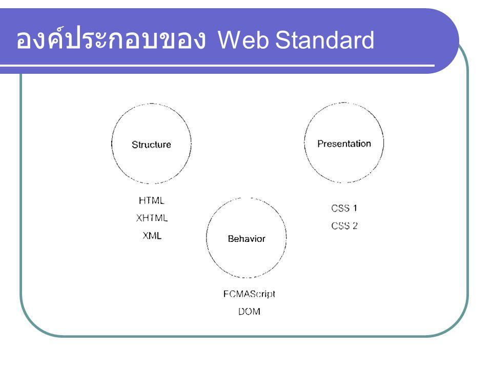 องค์ประกอบของ Web Standard