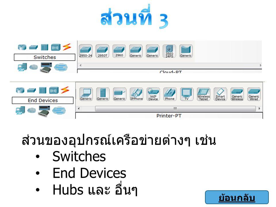 ส่วนของอุปกรณ์เครือข่ายต่างๆ เช่น Switches End Devices Hubs และ อื่นๆ