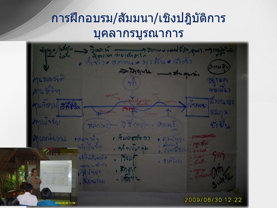 การฝึกอบรม / สัมมนา / เชิงปฎิบัติการ บุคลากรบูรณาการ