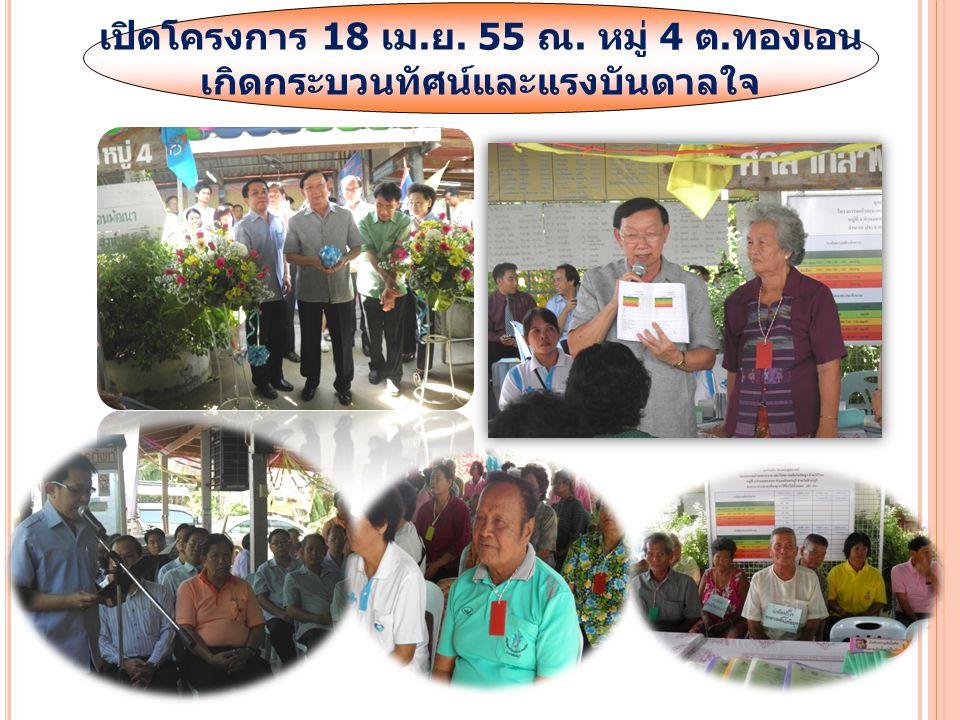 ดำเนินงานในเต็มพื้นที่ทั้ง อำเภออินทร์บุรี เริ่มเดือนสิงหาคม 2555 ประชากร 15 ปี ขึ้นไป 45,293 คน