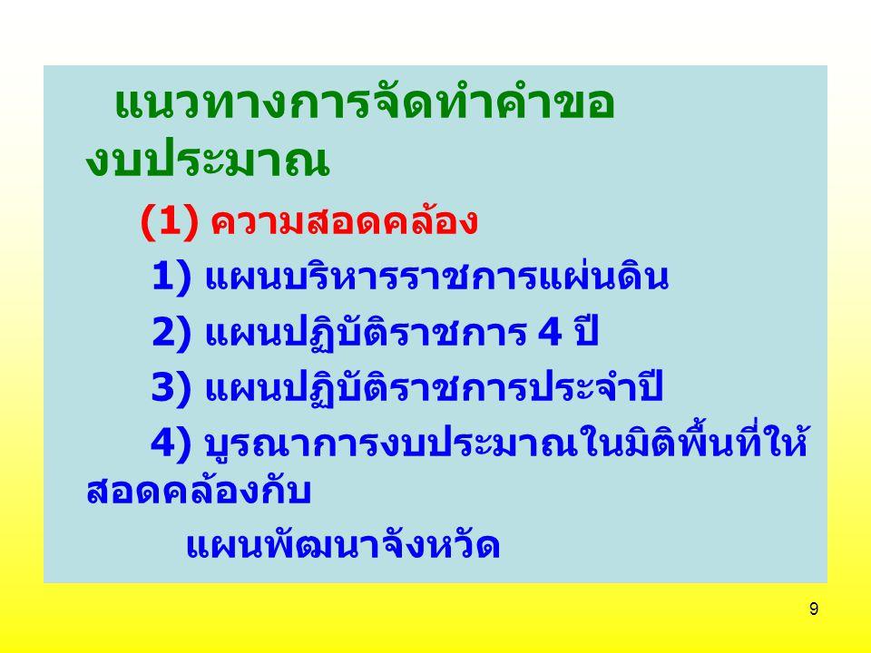 9 แนวทางการจัดทำคำขอ งบประมาณ (1) ความสอดคล้อง 1) แผนบริหารราชการแผ่นดิน 2) แผนปฏิบัติราชการ 4 ปี 3) แผนปฏิบัติราชการประจำปี 4) บูรณาการงบประมาณในมิติพื้นที่ให้ สอดคล้องกับ แผนพัฒนาจังหวัด