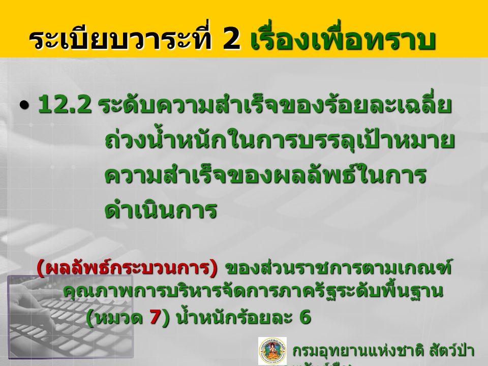ระเบียบวาระที่ 2 เรื่องเพื่อทราบ ระเบียบวาระที่ 2 เรื่องเพื่อทราบ กรมอุทยานแห่งชาติ สัตว์ป่า และพันธุ์พืช กรมอุทยานแห่งชาติ สัตว์ป่า และพันธุ์พืช 12.2 ระดับความสำเร็จของร้อยละเฉลี่ย12.2 ระดับความสำเร็จของร้อยละเฉลี่ย ถ่วงน้ำหนักในการบรรลุเป้าหมาย ถ่วงน้ำหนักในการบรรลุเป้าหมาย ความสำเร็จของผลลัพธ์ในการ ความสำเร็จของผลลัพธ์ในการ ดำเนินการ ดำเนินการ (ผลลัพธ์กระบวนการ) ของส่วนราชการตามเกณฑ์ คุณภาพการบริหารจัดการภาครัฐระดับพื้นฐาน (หมวด 7) น้ำหนักร้อยละ 6 (หมวด 7) น้ำหนักร้อยละ 6