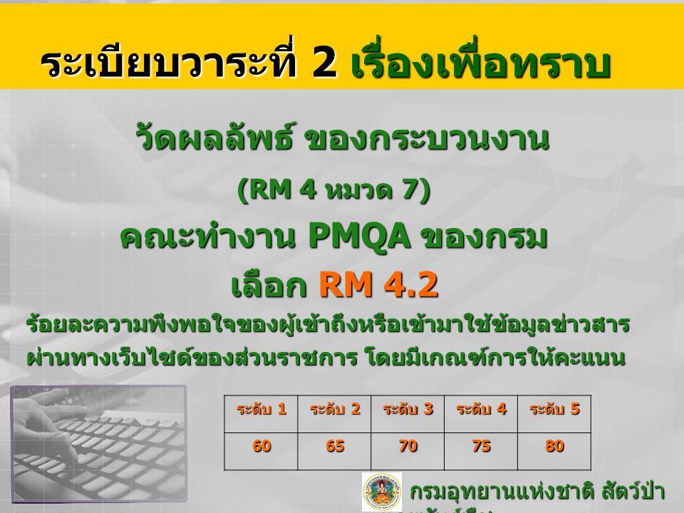 ระเบียบวาระที่ 2 เรื่องเพื่อทราบ ระเบียบวาระที่ 2 เรื่องเพื่อทราบ วัดผลลัพธ์ ของกระบวนงาน วัดผลลัพธ์ ของกระบวนงาน (RM 4 หมวด 7) คณะทำงาน PMQA ของกรม เลือก RM 4.2 ร้อยละความพึงพอใจของผู้เข้าถึงหรือเข้ามาใช้ข้อมูลข่าวสาร ผ่านทางเว็บไซด์ของส่วนราชการ โดยมีเกณฑ์การให้คะแนน กรมอุทยานแห่งชาติ สัตว์ป่า และพันธุ์พืช กรมอุทยานแห่งชาติ สัตว์ป่า และพันธุ์พืช ระดับ 1 ระดับ 2 ระดับ 3 ระดับ 4 ระดับ 5 6065707580