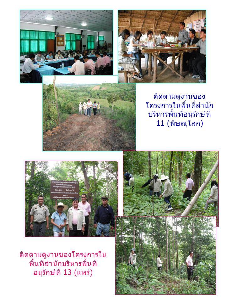 ติดตามดูงานของ โครงการในพื้นที่สำนัก บริหารพื้นที่อนุรักษ์ที่ 11 ( พิษณุโลก ) ติดตามดูงานของโครงการใน พื้นที่สำนักบริหารพื้นที่ อนุรักษ์ที่ 13 ( แพร่ )