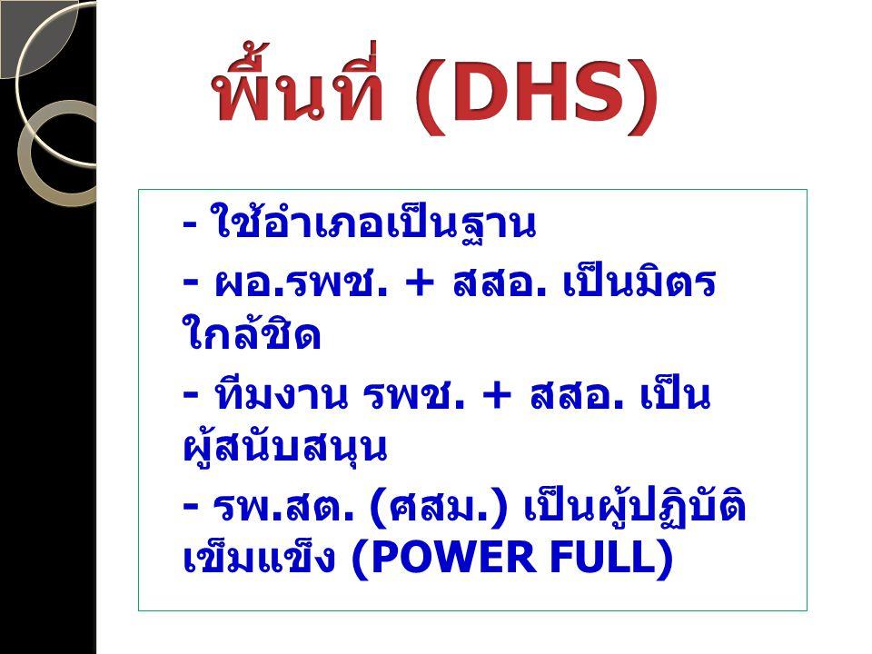 - ใช้อำเภอเป็นฐาน - ผอ.รพช. + สสอ. เป็นมิตร ใกล้ชิด - ทีมงาน รพช. + สสอ. เป็น ผู้สนับสนุน - รพ.สต. (ศสม.) เป็นผู้ปฏิบัติ เข็มแข็ง (POWER FULL)
