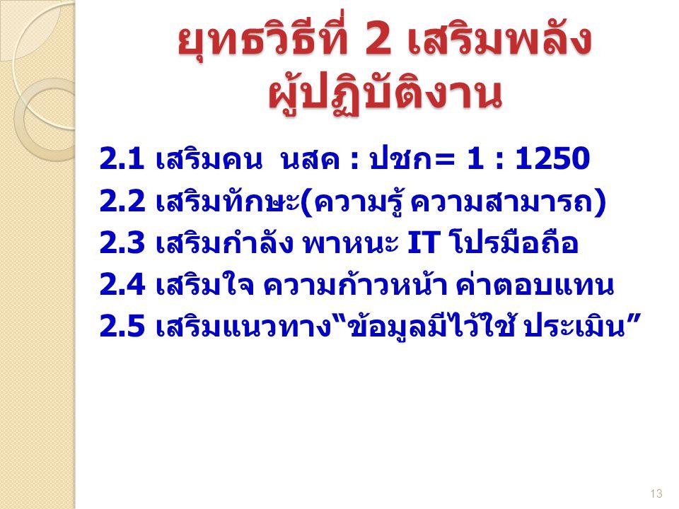 2.1 เสริมคน นสค : ปชก= 1 : 1250 2.2 เสริมทักษะ(ความรู้ ความสามารถ) 2.3 เสริมกำลัง พาหนะ IT โปรมือถือ 2.4 เสริมใจ ความก้าวหน้า ค่าตอบแทน 2.5 เสริมแนวทา