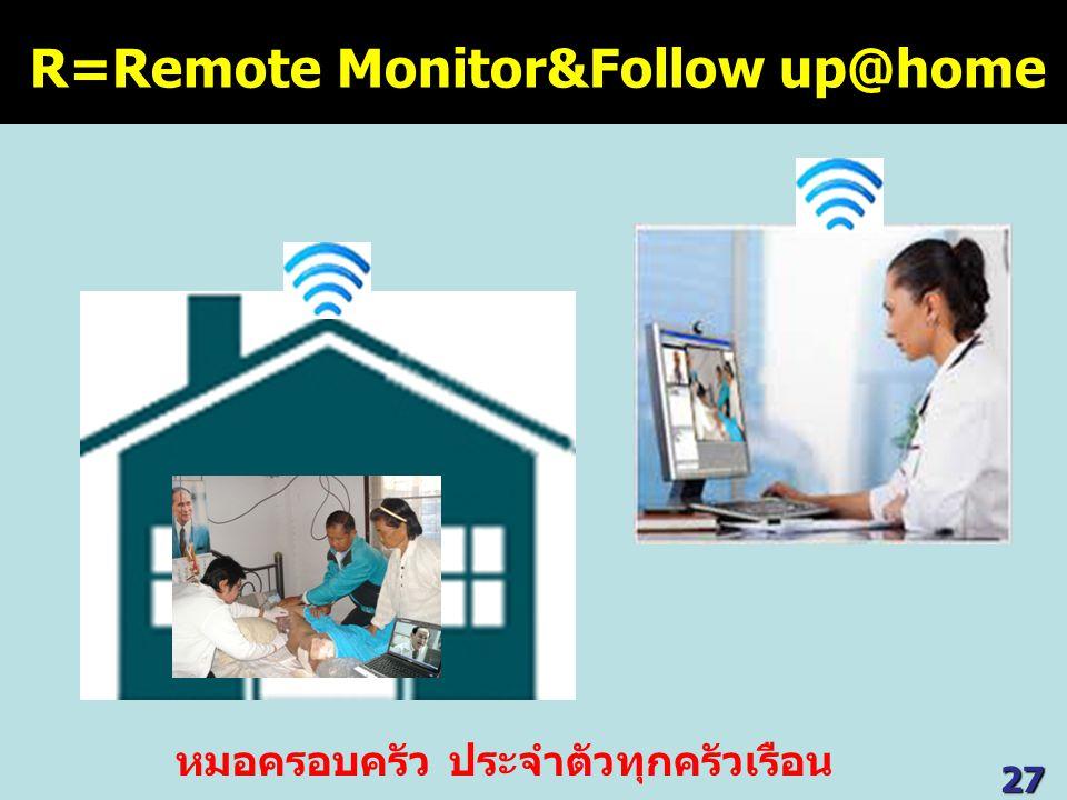 หมอครอบครัว ประจำตัวทุกครัวเรือน R=Remote Monitor&Follow up@home 27