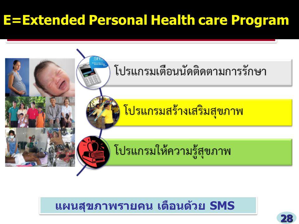 แผนสุขภาพรายคน เตือนด้วย SMS E=Extended Personal Health care Program28