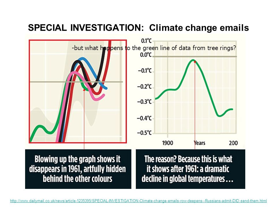 SPECIAL INVESTIGATION: Climate change emails http://www.dailymail.co.uk/news/article-1235395/SPECIAL-INVESTIGATION-Climate-change-emails-row-deepens--