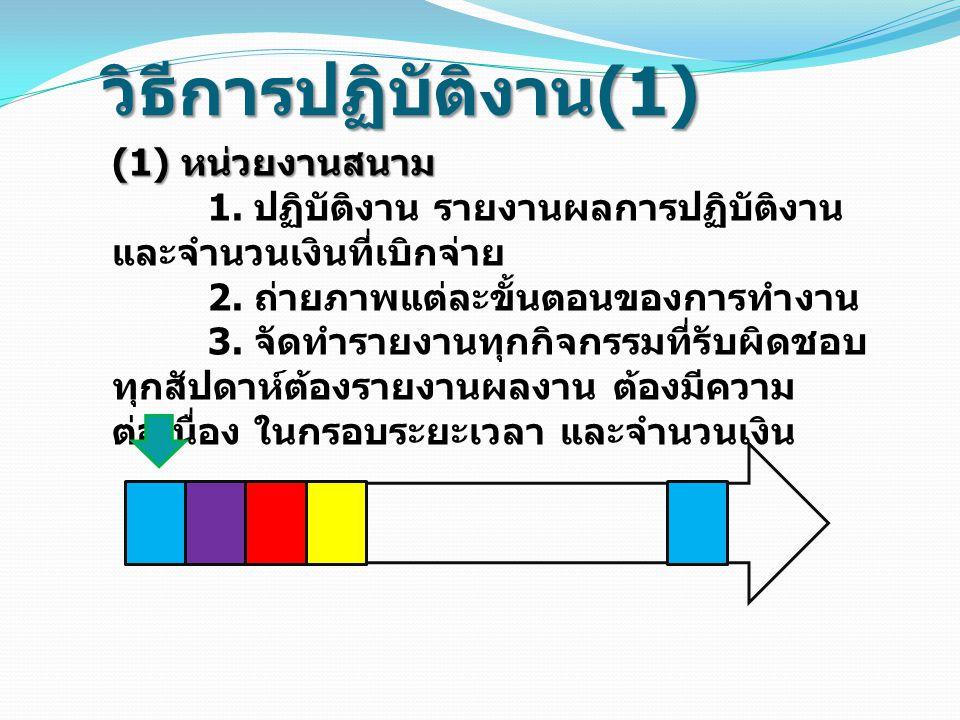 วิธีการปฏิบัติงาน (1) (1) หน่วยงานสนาม 1. ปฏิบัติงาน รายงานผลการปฏิบัติงาน และจำนวนเงินที่เบิกจ่าย 2. ถ่ายภาพแต่ละขั้นตอนของการทำงาน 3. จัดทำรายงานทุก