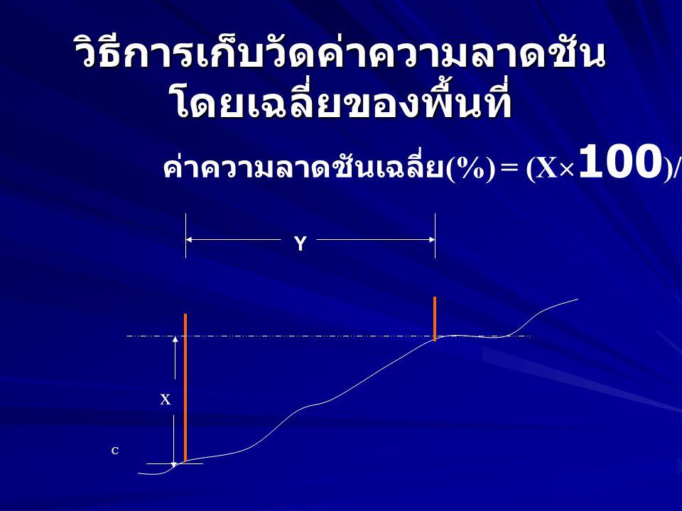 วิธีการเก็บวัดค่าความลาดชัน โดยเฉลี่ยของพื้นที่ x C Y ค่าความลาดชันเฉลี่ย (%) = (X  100 )/Y