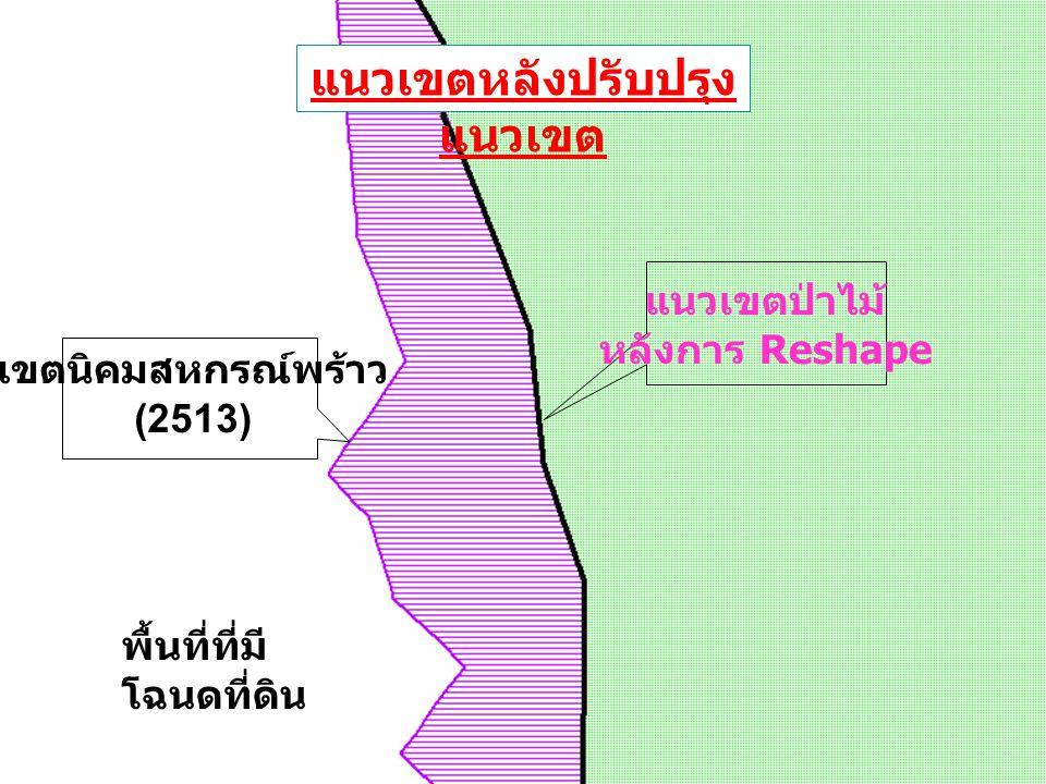 แนวเขตหลังปรับปรุง แนวเขต เขตนิคมสหกรณ์พร้าว (2513) แนวเขตป่าไม้ หลังการ Reshape พื้นที่ที่มี โฉนดที่ดิน