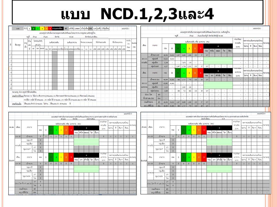 แบบ NCD.1,2,3 และ 4