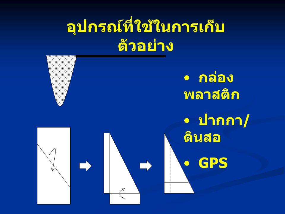 อุปกรณ์ที่ใช้ในการเก็บ ตัวอย่าง กล่อง พลาสติก ปากกา / ดินสอ GPS